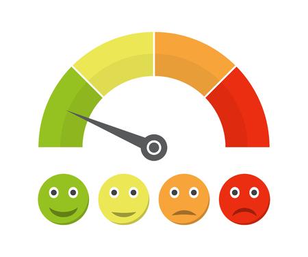 Compteur de satisfaction client avec différentes émotions. Illustration vectorielle Échelle de couleur avec la flèche du rouge au vert et l'échelle des émotions.