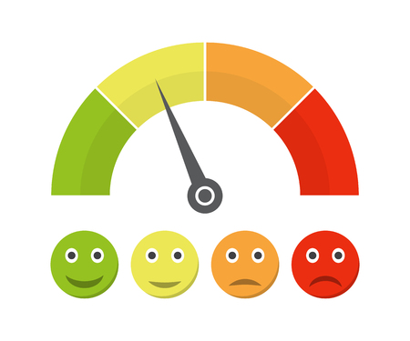Customer satisfaction meter with different emotions. Vector illustration. Scale color with arrow from red to green and the scale of emotions. Vettoriali