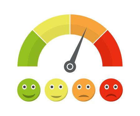 Kundenzufriedenheit Meter mit verschiedenen Emotionen . Vektor-Illustration . Skala Skala mit Pfeil aus rot auf die grüne und Auswahl von Emotionen