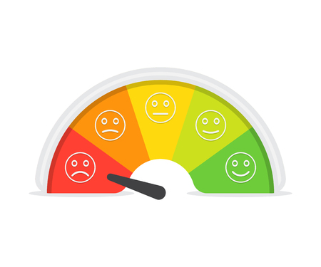 Compteur de satisfaction client avec différentes émotions. Illustration vectorielle. Échelle de couleur avec flèche du rouge au vert et échelle des émotions.