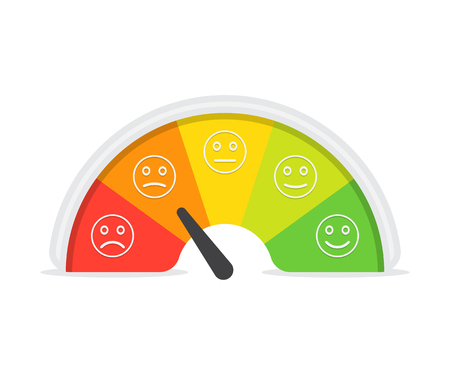 Customer satisfaction meter with different emotions. Vector illustration. Scale color with arrow from red to green and the scale of emotions. Vectores
