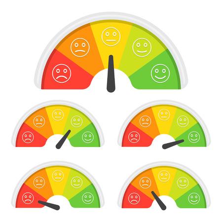 Ensemble de compteur de satisfaction client avec différentes émotions. Illustration vectorielle. Échelle de couleur avec flèche du rouge au vert et échelle des émotions. Vecteurs