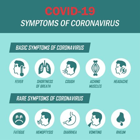 Coronavirus infographic background. Set of symptoms icons