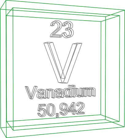 vanadium: Periodic Table of Elements - Vanadium