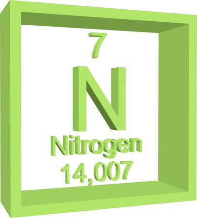 Pedic Tabelle der Elemente - Stickstoff