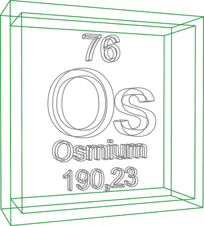 os: Periodic Table of Elements - Osmium