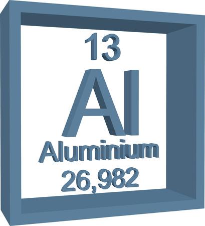 periodic table: Periodic Table of Elements - Aluminium