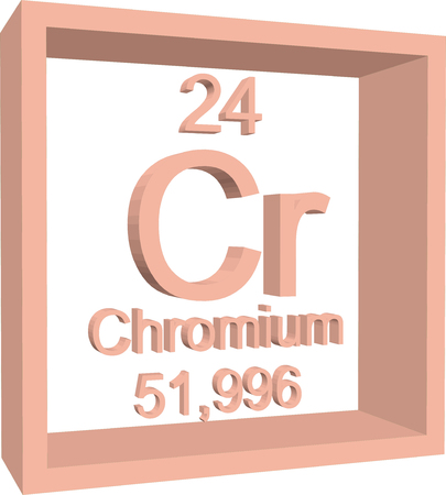 cr: Periodic Table of Elements - Chromium