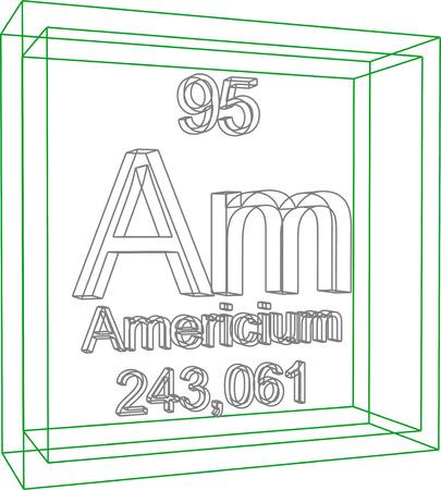 periodic table: Periodic Table of Elements - Americium