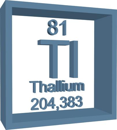 tl: Periodic Table of Elements - Thallium Illustration