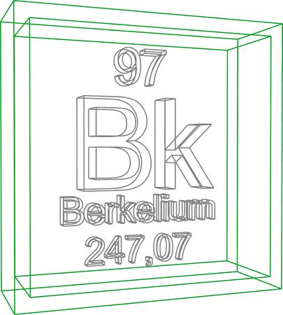 Periodic Table of Elements - Berkelium