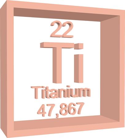 Periodic Table of Elements - Titanium