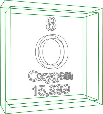 periodic: Periodic Table of Elements - Oxygen