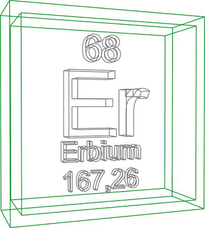 er: Periodic Table of Elements - Erbium Illustration