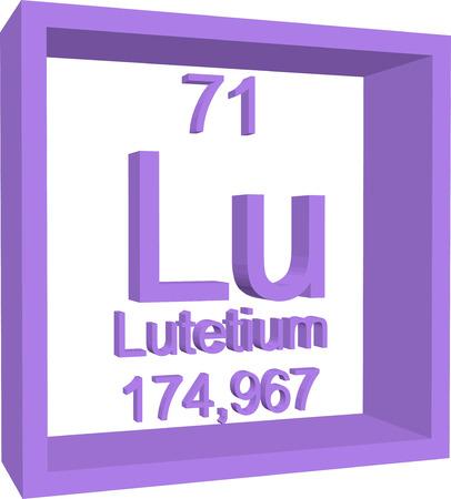 periodic table: Periodic Table of Elements - Lutetium