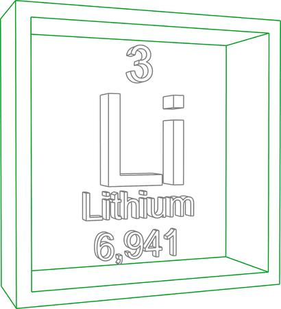 lithium: Periodic Table of Elements - Lithium