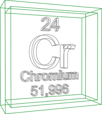 chromium: Periodic Table of Elements - Chromium