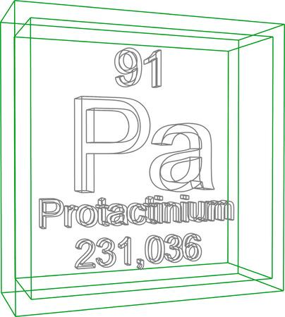 Periodic Table of Elements - Protactinium