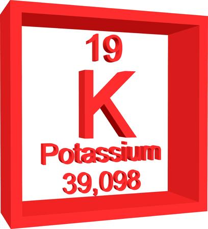 periodic: Periodic Table of Elements - Potassium Illustration