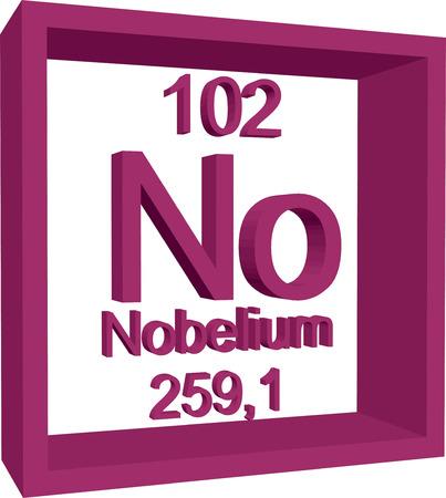 periodic table of the elements: Periodic Table of Elements - Nobelium