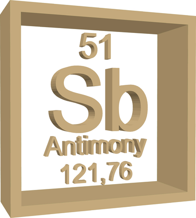 Periodic Table Of Elements Antimony Royalty Free Cliparts Vectors