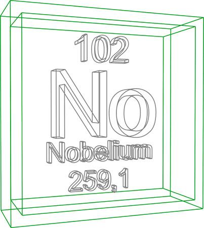 periodic: Periodic Table of Elements - Nobelium
