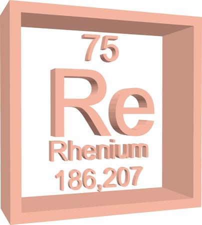 re design: Periodic Table of Elements - Rhenium