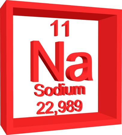 Sodium atom na royalty free cliparts vectors and stock periodic table of elements sodium vector urtaz Choice Image