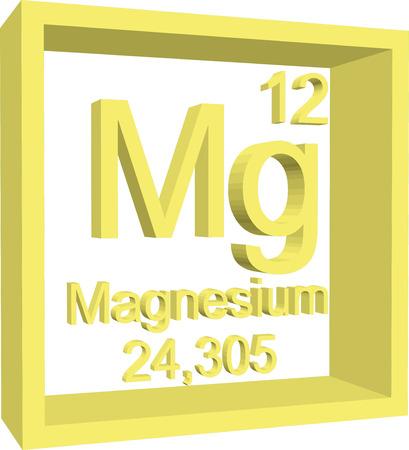 magnesium: Periodic Table of Elements - Magnesium