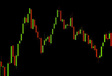 Red and Green Stock Chart or Forex Chart in Candlestick Styl on Black Background