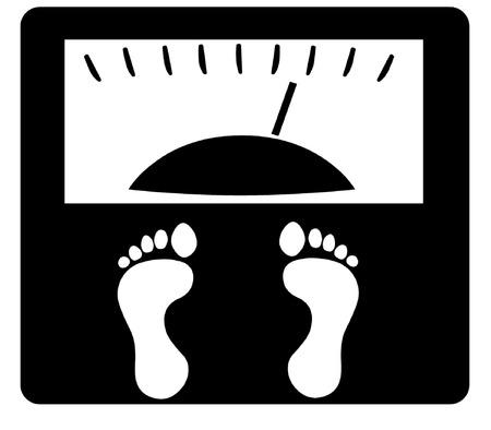 indulgence: Weighting Scales