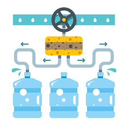Water purification. Flat style colorful Vector Cartoon illustration. Illustration