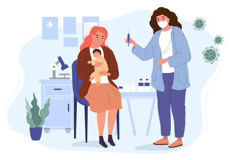 Mom with a child and a pediatrician with a syringe in his hand against the background of a hospital interior. Vaccination of children, child immunity, protection against virus concept. Flat vector illustration.