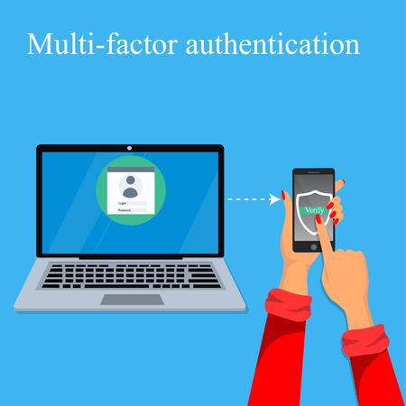 Multi-Faktor-Authentifizierungsdesign.