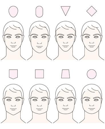 man \ 's. Face shape