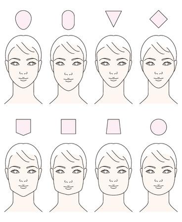 Women \ 's. Face shape Illustration