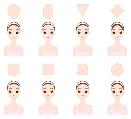 Mädchen. Form des Gesichts. Art