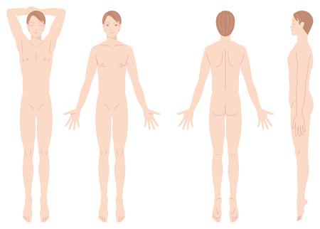 Männlichen Körper Haarentfernung