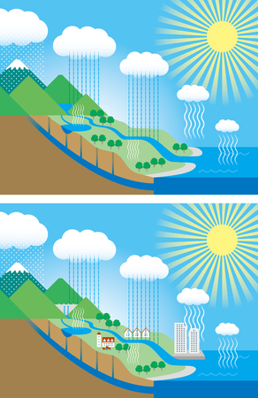 dam: Water cycle Illustration