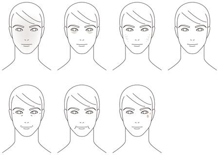 viso uomo: Problemi della pelle del viso. Invecchiamento. Uomo.