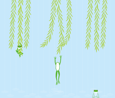 Frog jump in weeping willow. Japan of the story.