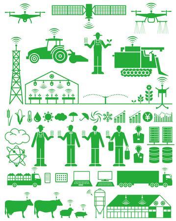 IOT. Agricultura inteligente.