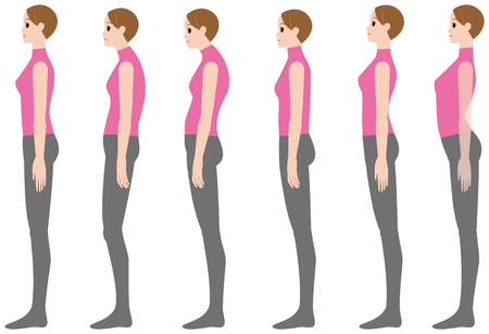 PrintCorrect posture and bad posture