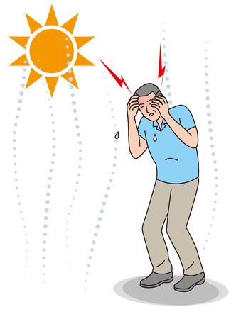 Symptoms of heat stroke of aged person. Headache.