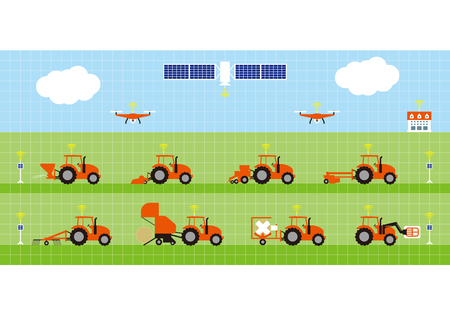 Smart agriculture. Automated agricultural tractor and herbage cultivation.