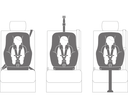 Installation method of child car seat