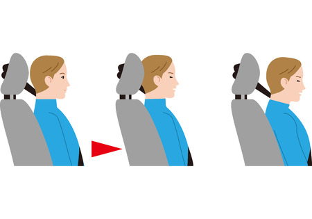 Head restraint to relieve the impact of a rear end accident