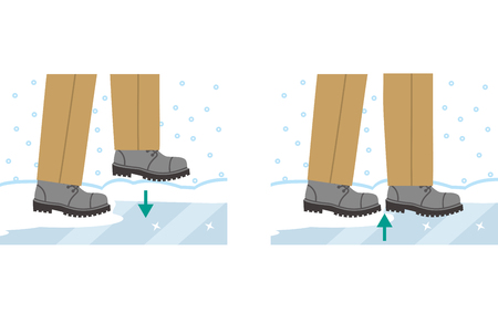 How to walk icy road