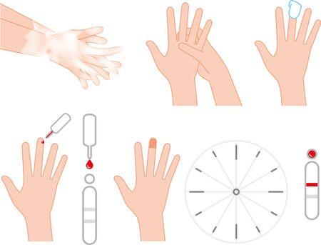 Testing by blood sampling of fingertips Çizim