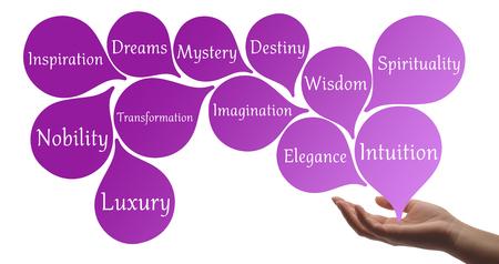universal love: Energía curativa terapia del color violeta